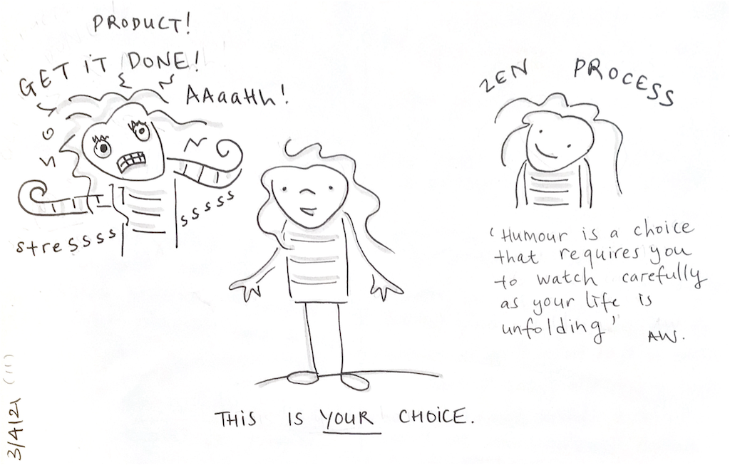 Product or Process?