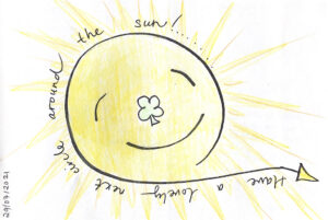 Read more about the article Have a lovely next circle…