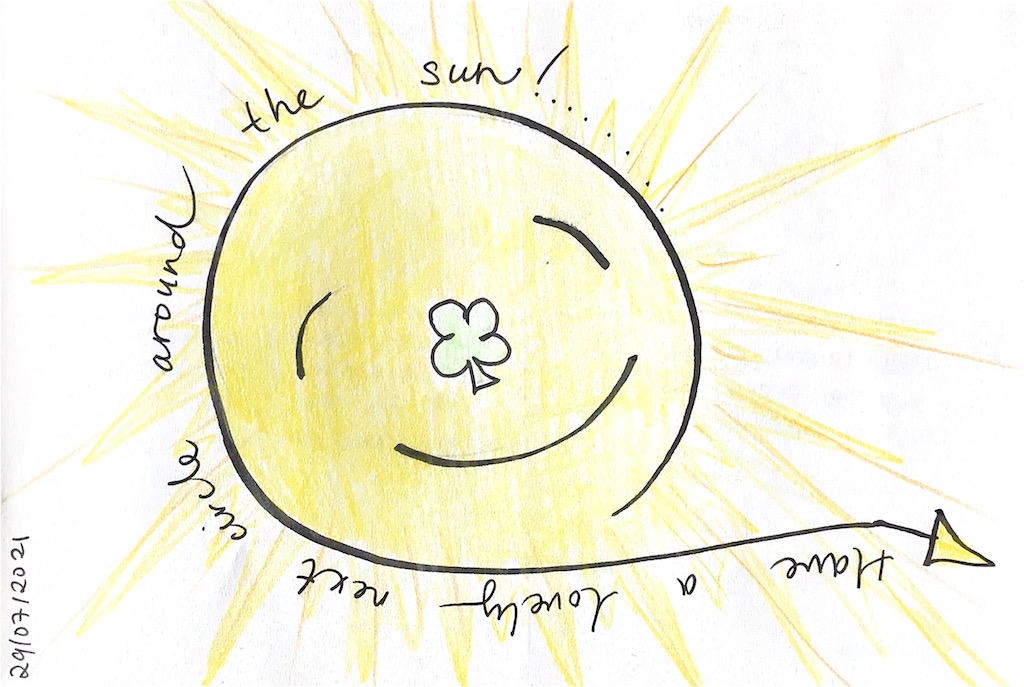 You are currently viewing Have a lovely next circle…