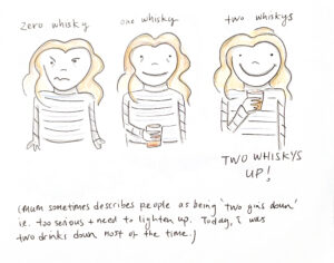 Two drinks down…